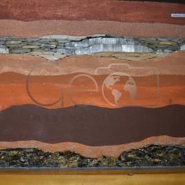 Formações Geológicas – Santana do Cariri (CE)