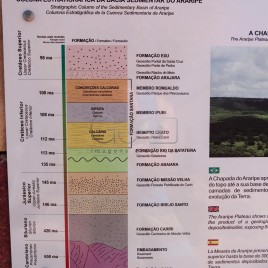 Infográfico – Coluna Estratigráfica (CE)